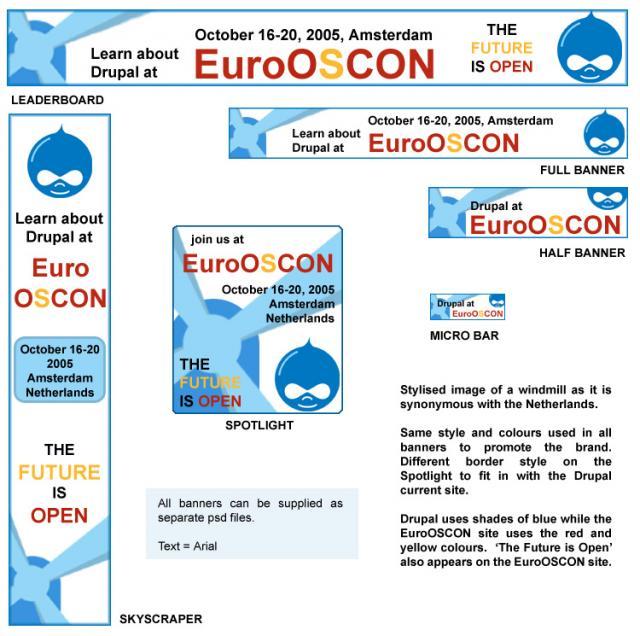 EuroSCON Drupal Banner Pitch